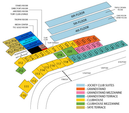 Venue Diagram